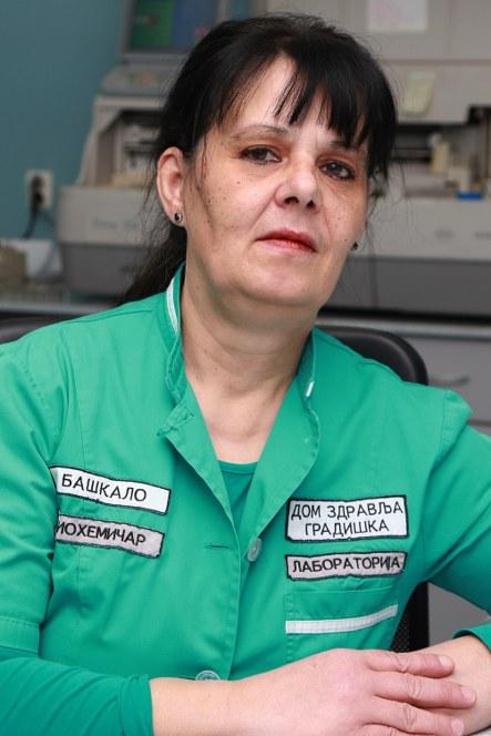 Елизабета Башкало