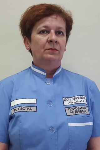 Марина Новаковић