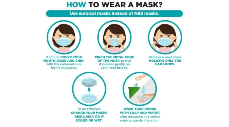 Када и како користити маску за лице